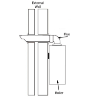 Horizontal Flue Diagram